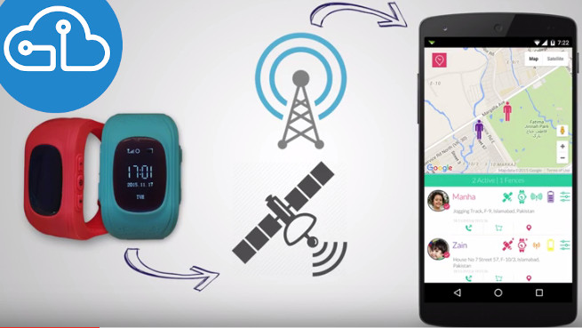 GPS Arduino Santiapps