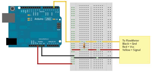 Arduino IoT: Tutorial Medidor de Flujo de Agua by Santiapps Marcio Valenzuela