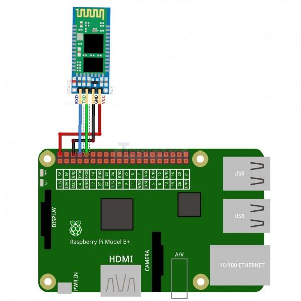 Raspberry Pi 2 Bluetooth Serial Uart HM10 HM12 Relay Board AI by Santiapps Marcio Valenzuela